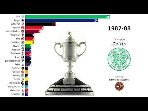scottish cup draw